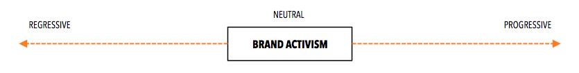 brand-activism